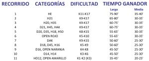 TABLA tecnica LIGA NORTE_Paski.xlsx